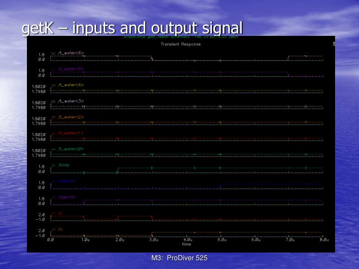 getK – inputs and output signal
