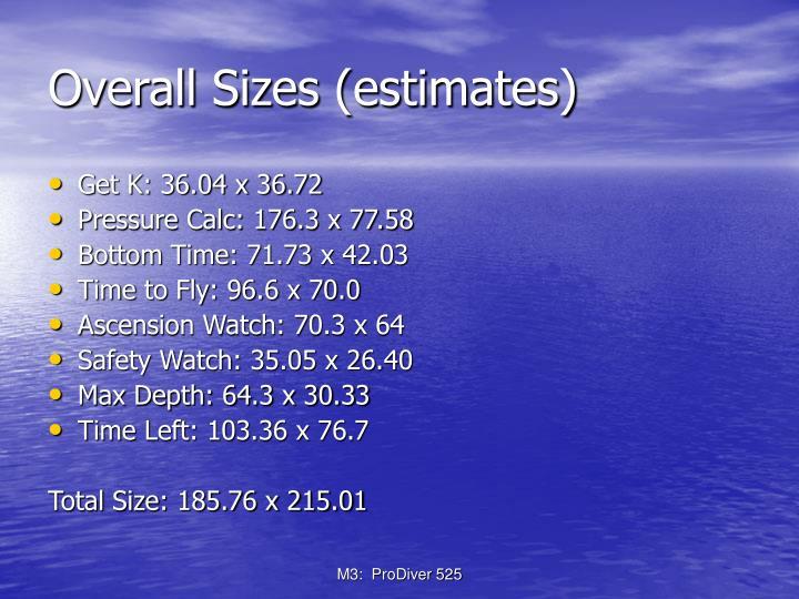 Overall Sizes (estimates)