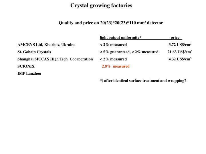 Crystal growing factories