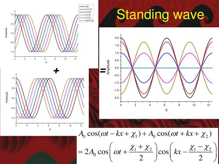 Standing wave