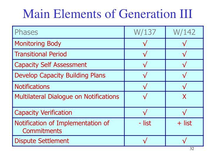Main Elements of Generation III