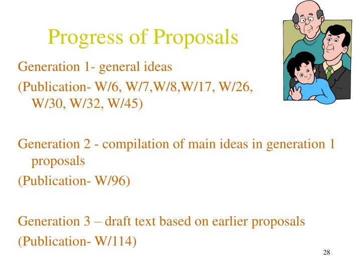 Progress of Proposals