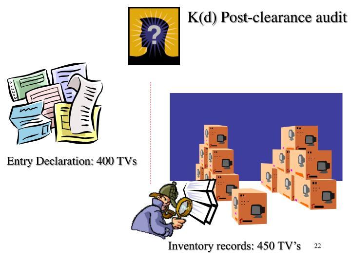 K(d) Post-clearance audit