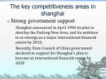 the key competitiveness areas in shanghai1