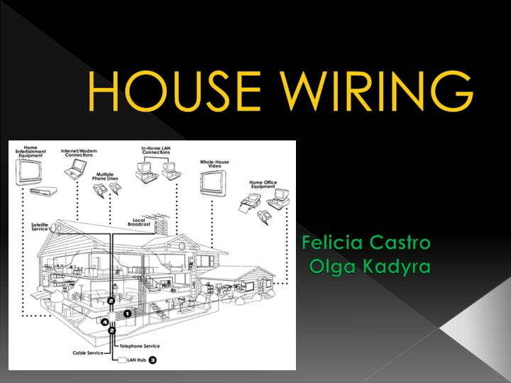 ppt house wiring powerpoint presentation id 4143953 rh slideserve com home wiring pdf house wiring problems