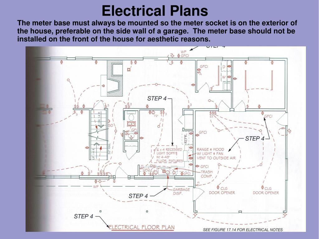 electrical plans the meter base must always be mounted so the meter socket  is on the exterior of the house, preferable on the side wall of a garage