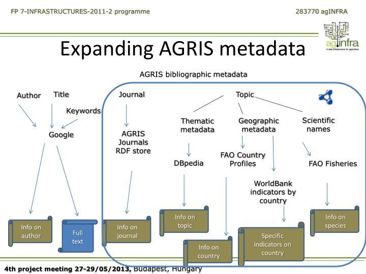 Expanding AGRIS metadata