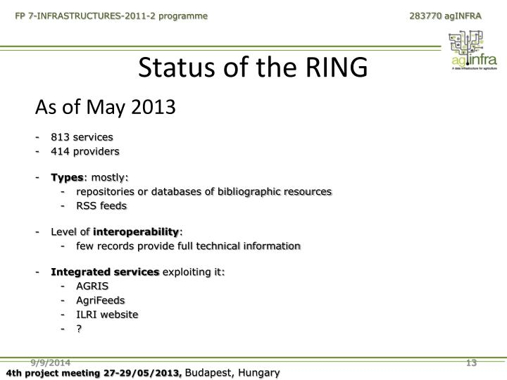 Status of the RING