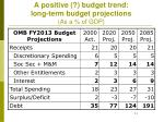 a positive budget trend long term budget projections as a of gdp