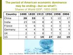 the period of american economic dominance may be ending but so what shares of world gdp 1600 2006