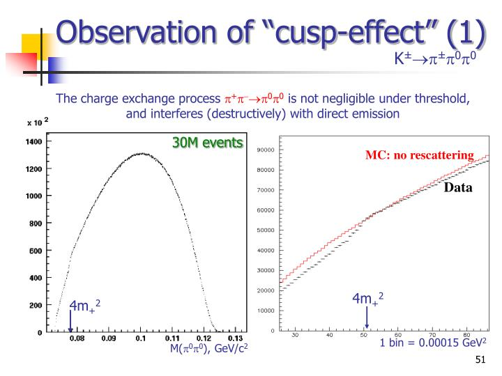 "Observation of ""cusp-effect"" (1)"