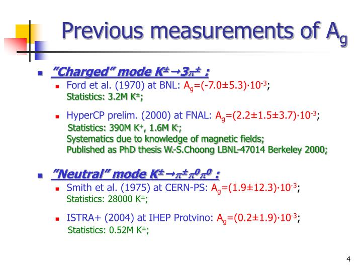Previous measurements of A
