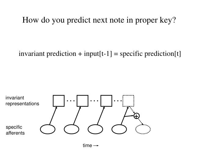 How do you predict next note in proper key?