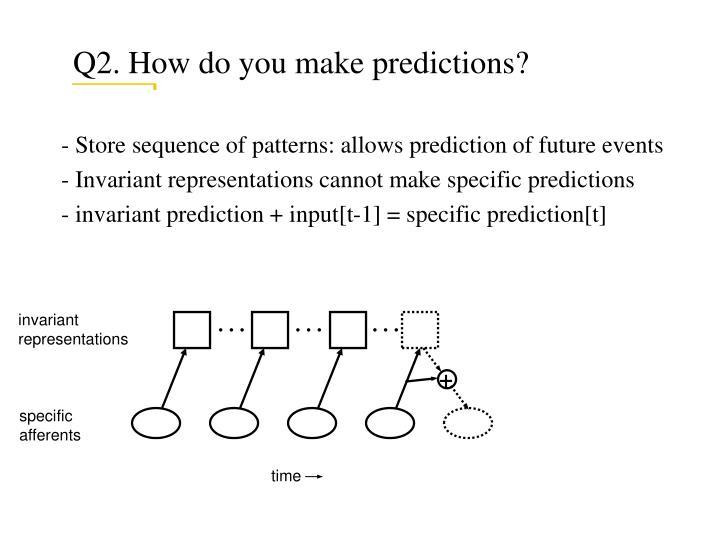 Q2. How do you make predictions?