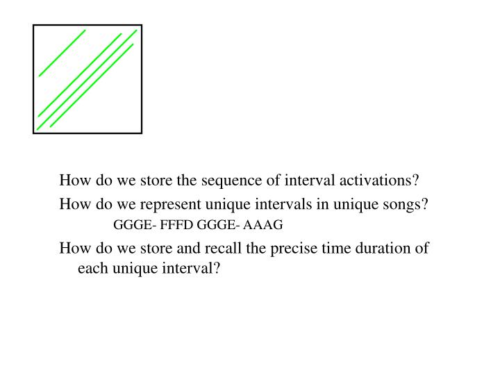 How do we store the sequence of interval activations?