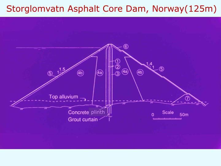Storglomvatn Asphalt Core Dam, Norway(125m)
