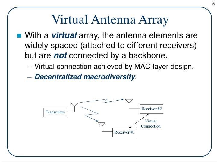 Virtual Antenna Array