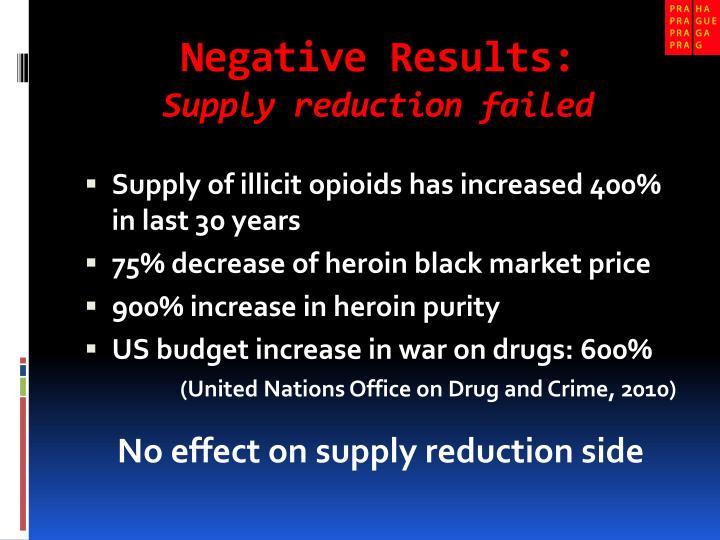 Negative Results:
