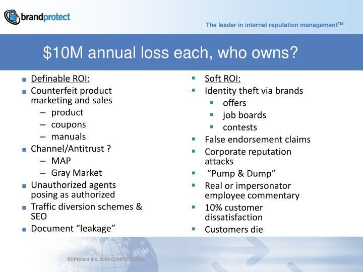 $10M annual loss each, who owns?