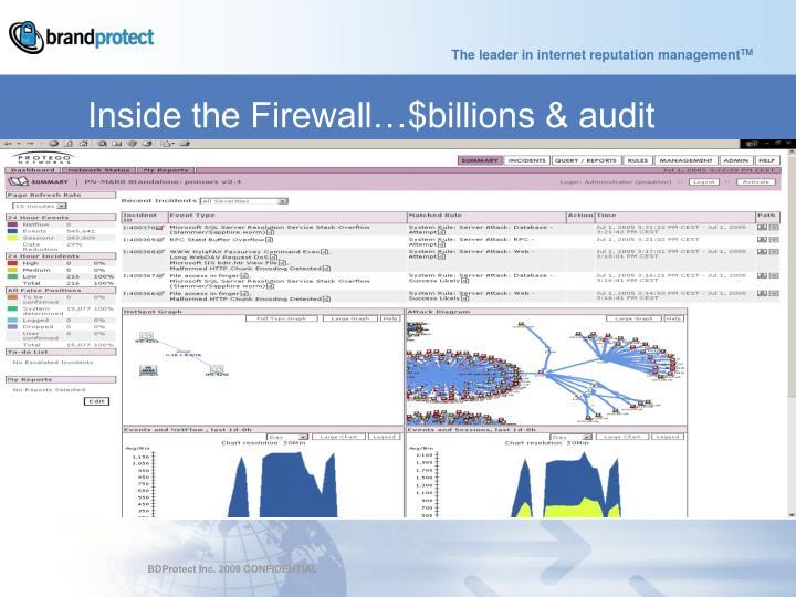 Inside the Firewall…$billions & audit