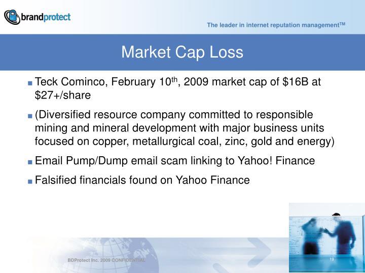 Market Cap Loss