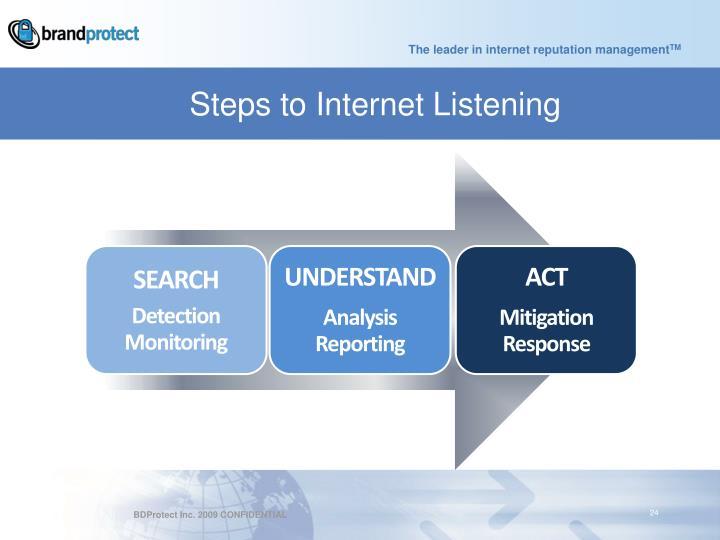 Steps to Internet Listening