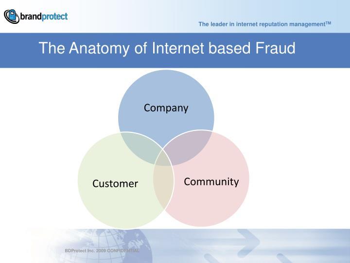 The Anatomy of Internet based Fraud