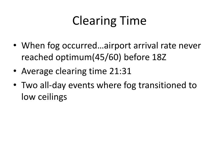 Clearing Time
