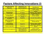 factors affecting innovations i