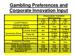 gambling preferences and corporate innovation input