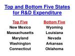 top and bottom five states for r d expenditure