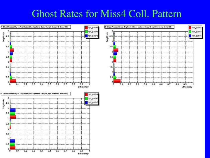 Ghost Rates for Miss4 Coll. Pattern