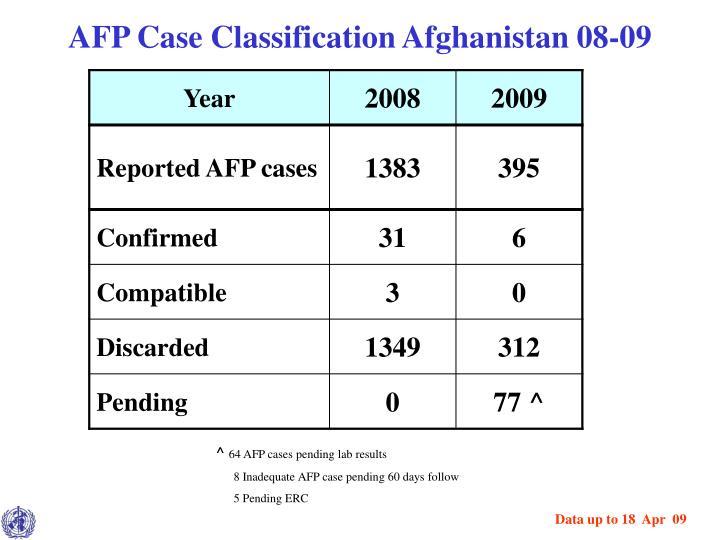 Afp case classification afghanistan 08 09
