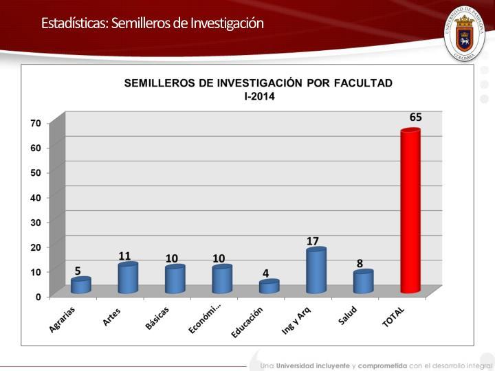 Estadísticas: Semilleros de Investigación