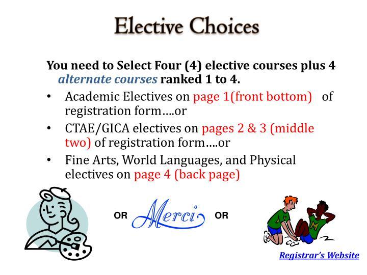 Elective Choices