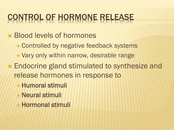 Blood levels of hormones