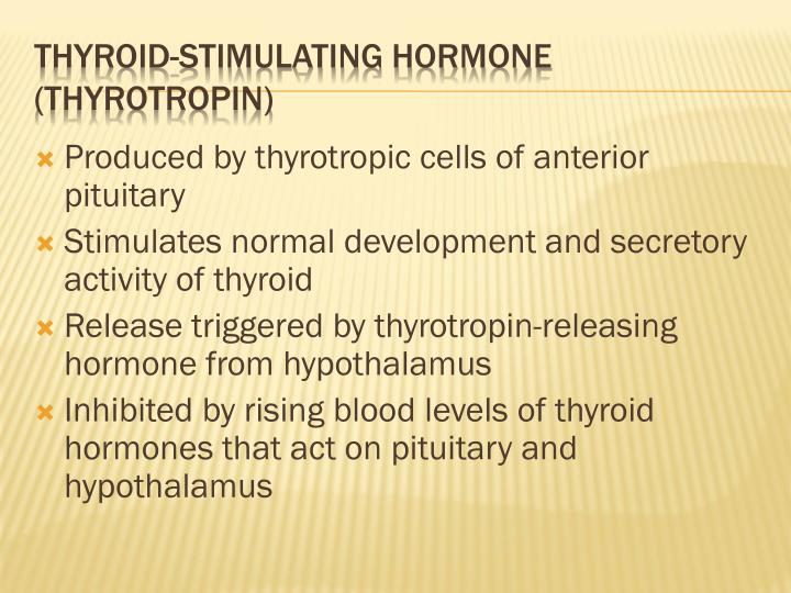 Produced by thyrotropic cells of anterior pituitary