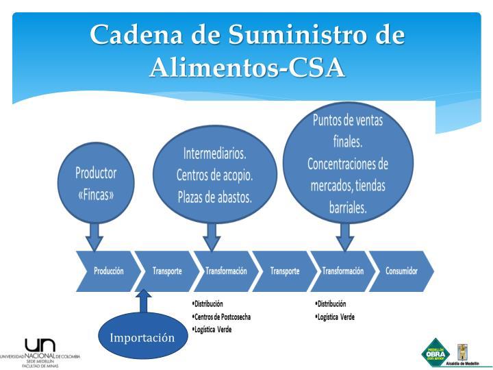 Cadena de Suministro de Alimentos-CSA