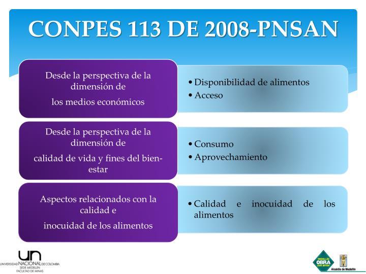 CONPES 113 DE 2008-PNSAN