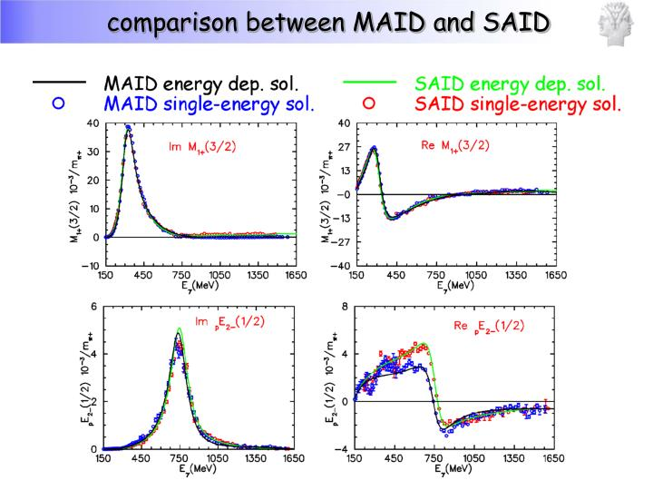 comparison between MAID and SAID