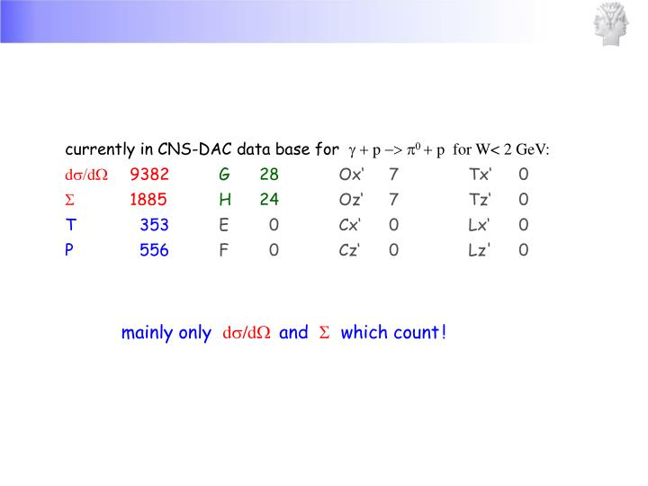 currently in CNS-DAC data base for