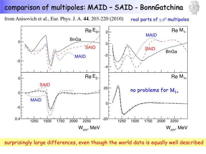 comparison of multipoles: MAID – SAID - BonnGatchina