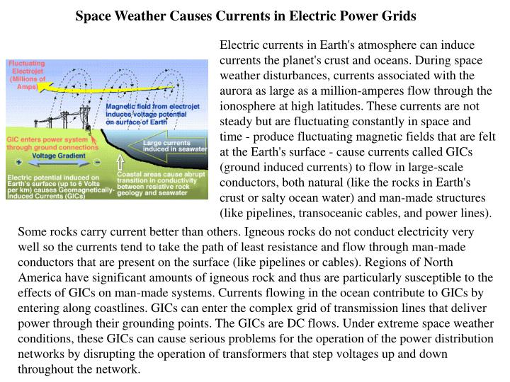 Space Weather Causes Currents in Electric Power Grids