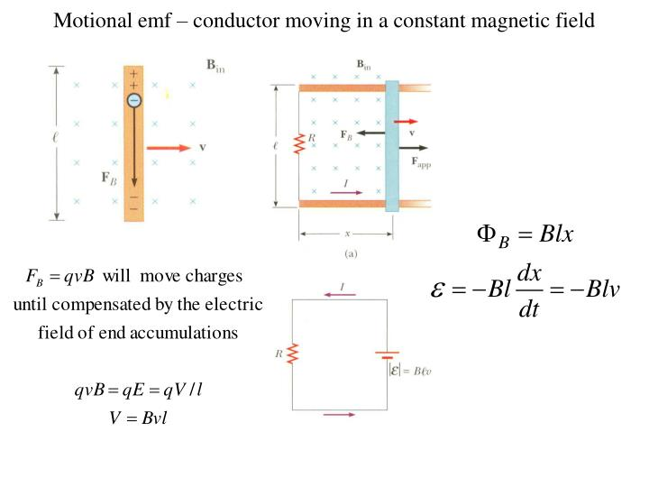 Motional emf – conductor moving in a constant magnetic field