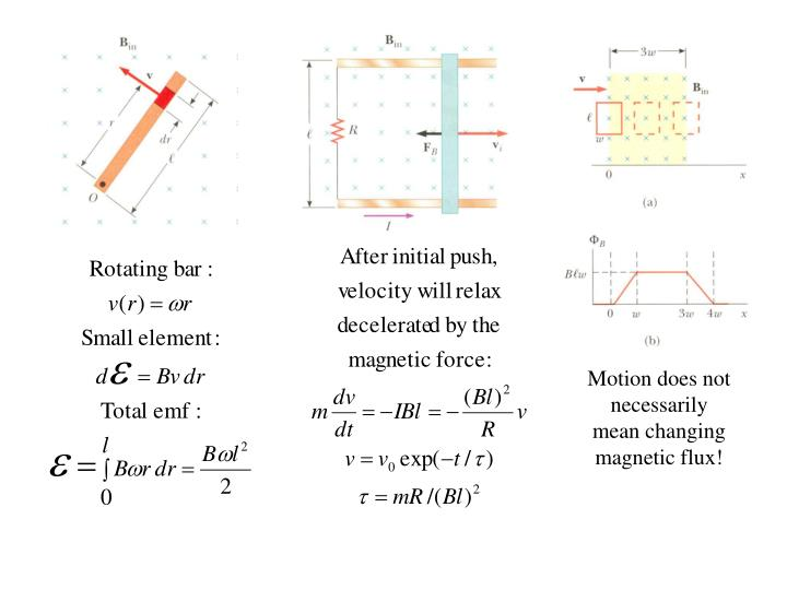 Motion does not necessarily mean changing magnetic flux!