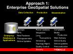 approach 1 enterprise geospatial solutions