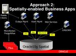 approach 2 spatially enabled business apps