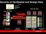 security of geospatial and design data