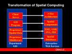 transformation of spatial computing