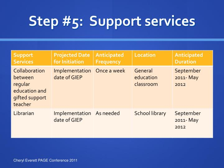 Step #5:  Support services